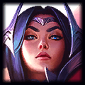 Irelia counters Diana